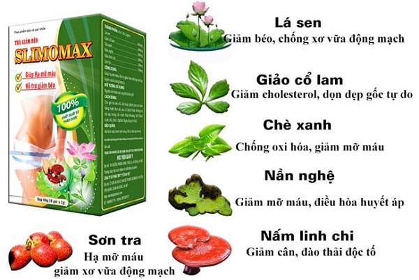 trà giảm cân slimomax, trà giảm cân slimomax học viện quân y, trà giảm béo slimomax
